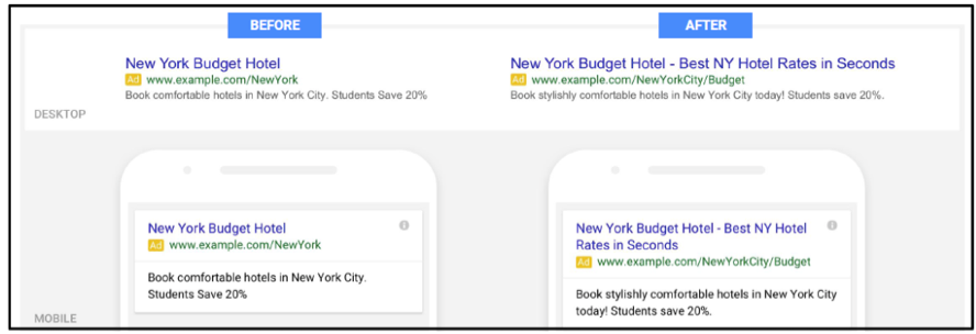 Google Expanded Text Ads Image